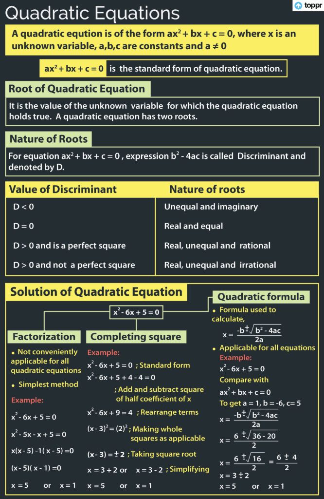 quadratic equation cheat sheet