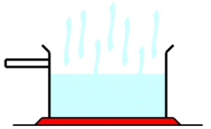 Evaporation and factors affecting it