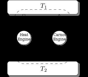 carnot's theorem
