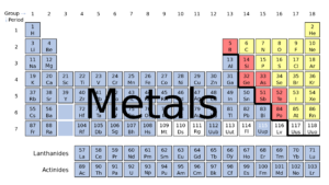 Metals vs Nonmetals