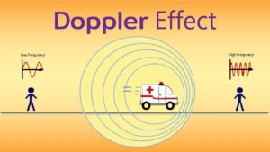 Doppler Effect: Videos, Concepts, Effects, Calculations and