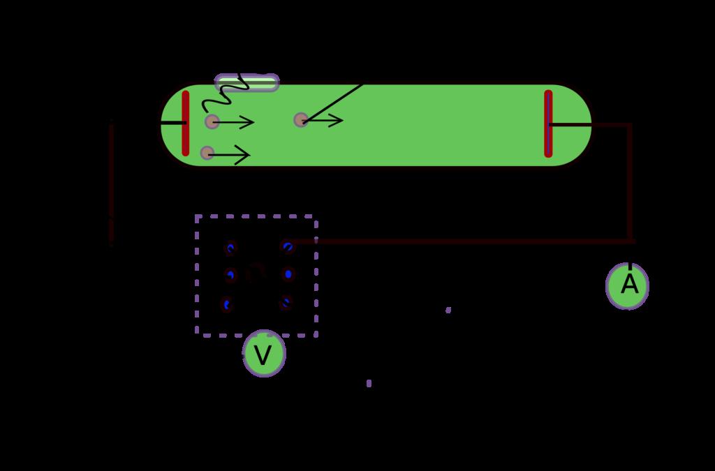 Quantum of Radiation