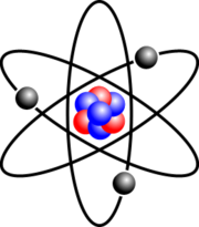 what is an atom how do atoms exist videos concepts questions Atomic Light the word small literally points out to nanoscopically tiny an atom is thousands of times smaller than a human hair
