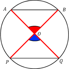 Chord of Circle: Theorems, Properties, Definitions, Videos