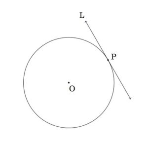 Tangent to a Circle: Formulas, Properties, Theorems