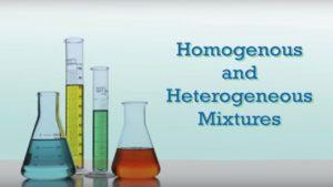 components of mixture