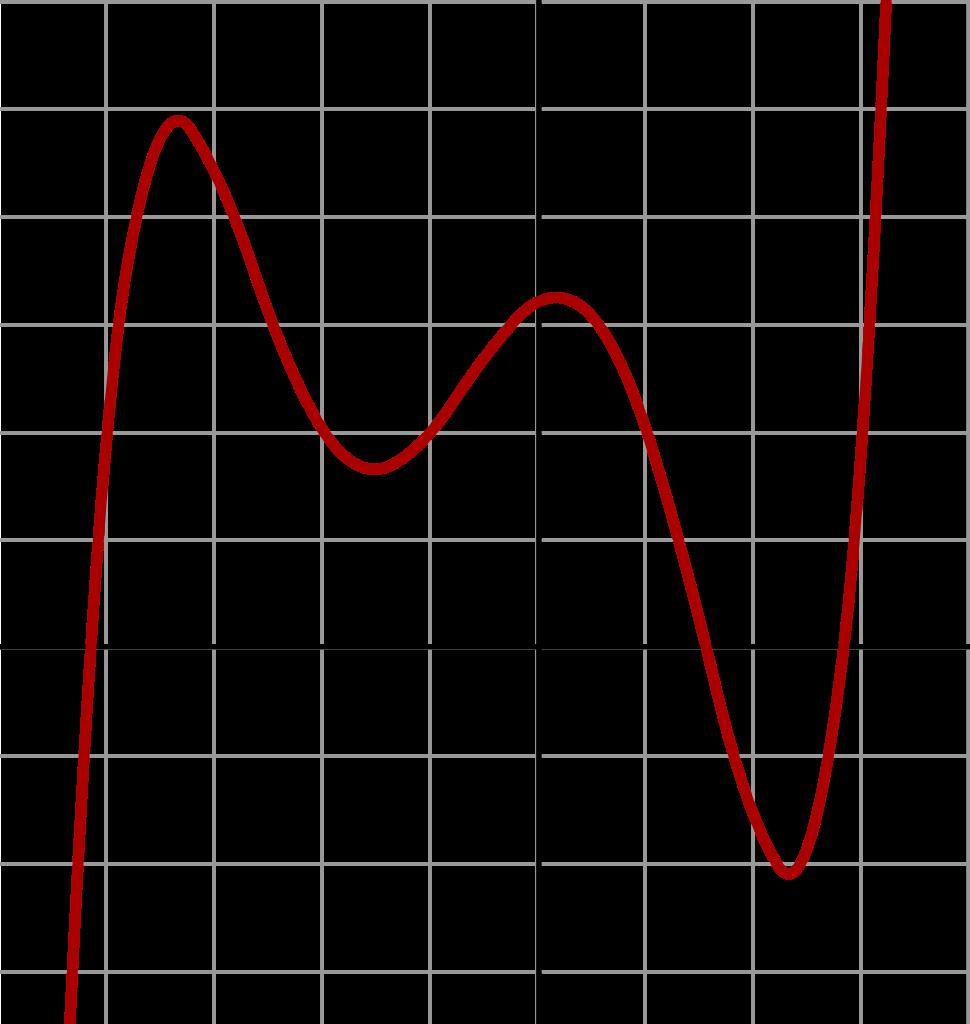 Factorization of Polynomials