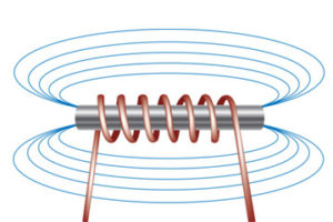 Difference between Permanent Magnet & Electromagnet | Videos