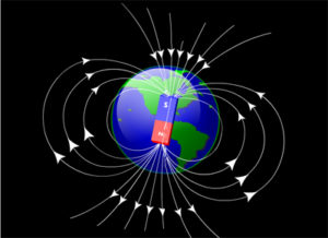 The Earth's Magnetism: Cause, Magnetic Declination
