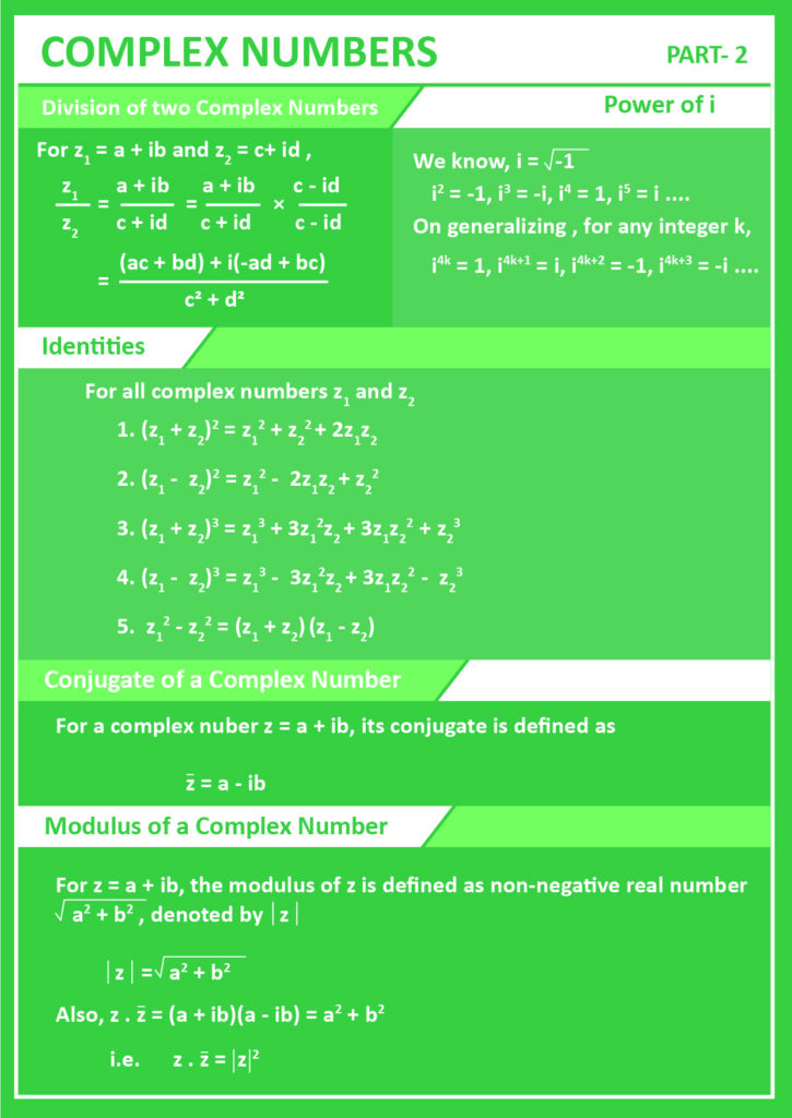Modulus and Conjugate of a Complex Number