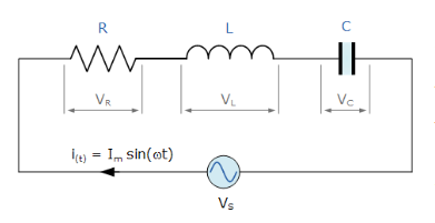 AC Voltage Applied to Series LCR Circuit: Reactance, Current, Resonance