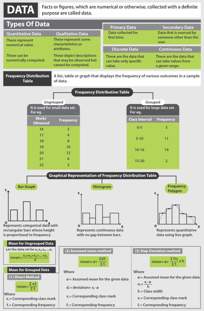 statistics cheat sheet