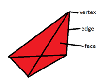 Polyhedrons: Regular Polyhedron, Prism, Pyramids, Videos and