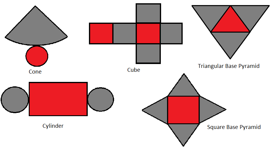 2D Shapes and 3D Figures: Definition, Solved Examples, Nets