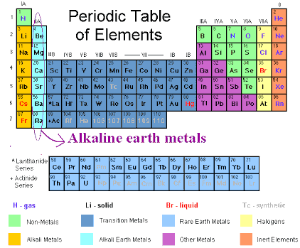 Characteristics of the compounds of the alkali metals oxides compounds of the alkali metals urtaz Gallery