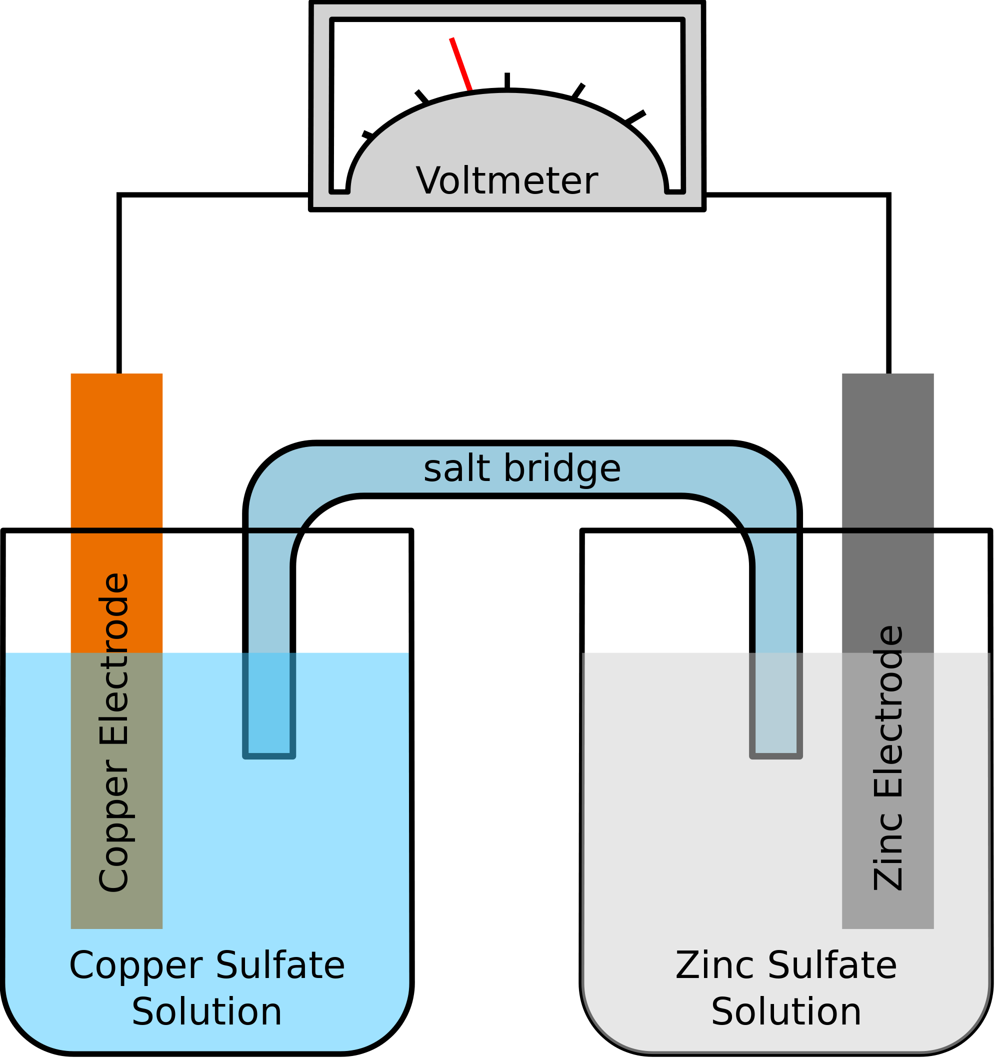 Zinc Sulphate Process Flow Diagram Wiring Libraries