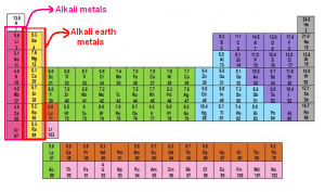 Compounds of the Alkali Earth Metals
