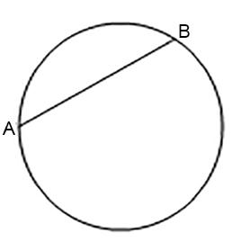 Radius of a Circle