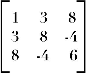 Symmetric Matrix