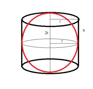 Sphere: Surfaces Area, Hemisphere, Volume, Formulas, Videos