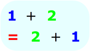 Properties of Rational Numbers: Concepts, Videos and Solved