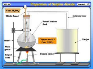 Sulphur Dioxide: Preparation, Properties, Reactions, Uses, Videos, Q&A