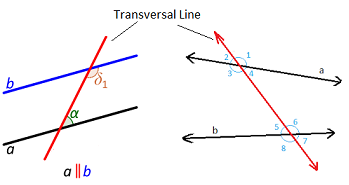 corresponding angles