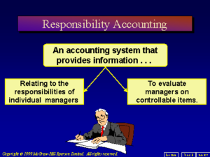 Responsibility Accounting, Management Audit and PERT & CPM