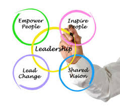 Leadership: Features, Importance, Leadership Styles
