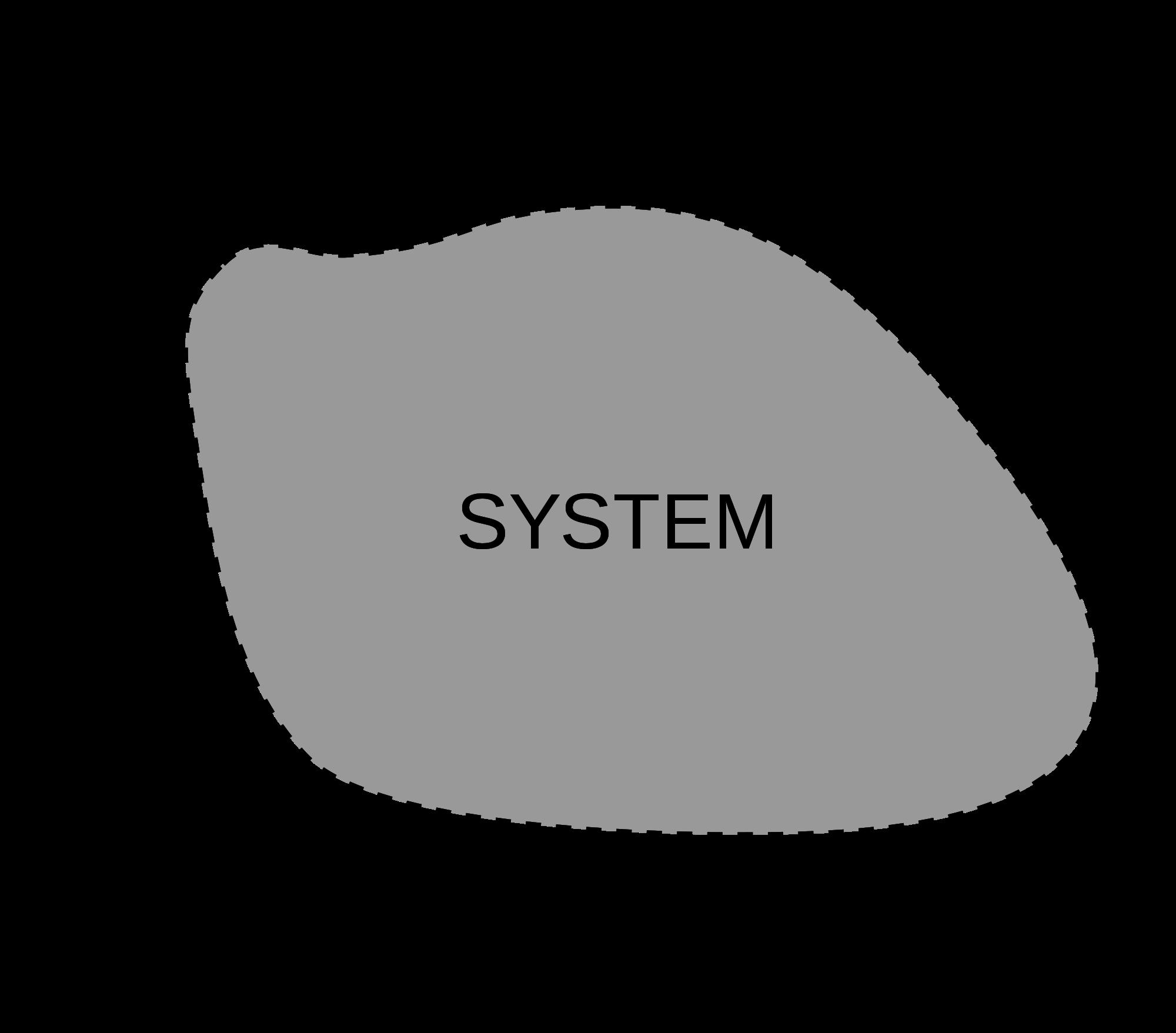 Thermodynamic Terms
