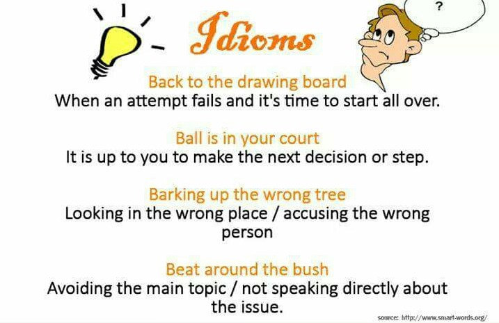 Idioms Videos Concepts Examples And Practice Questions