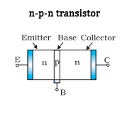 Junction Transistor – Structure and Action: PNP-NPN Transistor, Examples