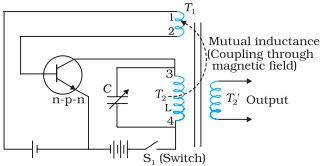 junction transistor