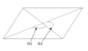 Results of Quadrilaterals