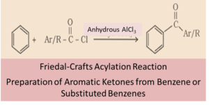 Preparation of Ketones