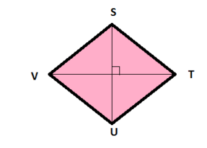 Types of Quadrilaterals