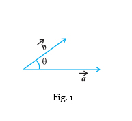 Scalar Or Dot Product Of Two Vectors Definition Properties And