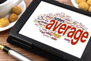 average practice questions