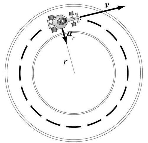 Acceleration formula circular. Uniform motion angular displacement