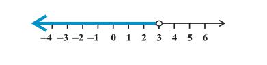 linear inequations