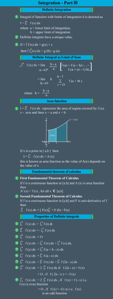 Theorem of Calculus
