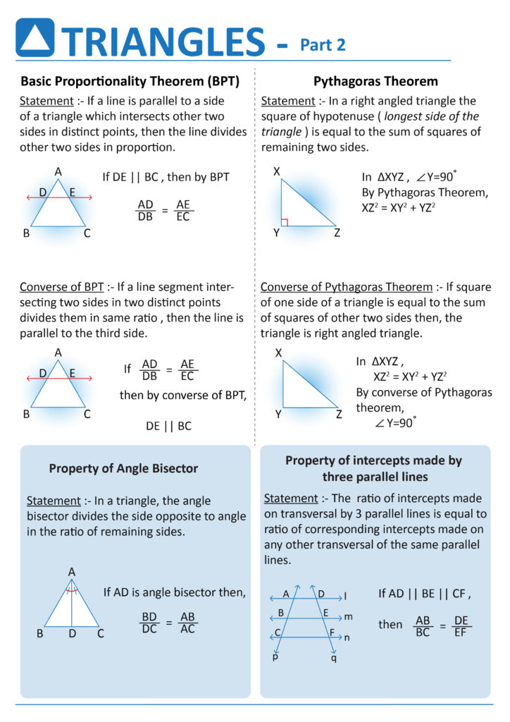 Triangle Cheat sheet