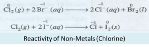 type of redox (oxidation and reduction) reactions