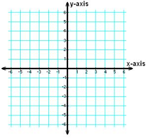 equation of a plane