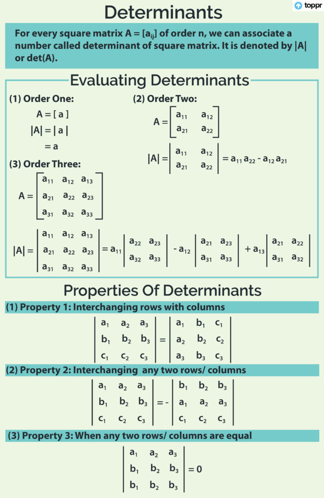 determinants cheat sheet