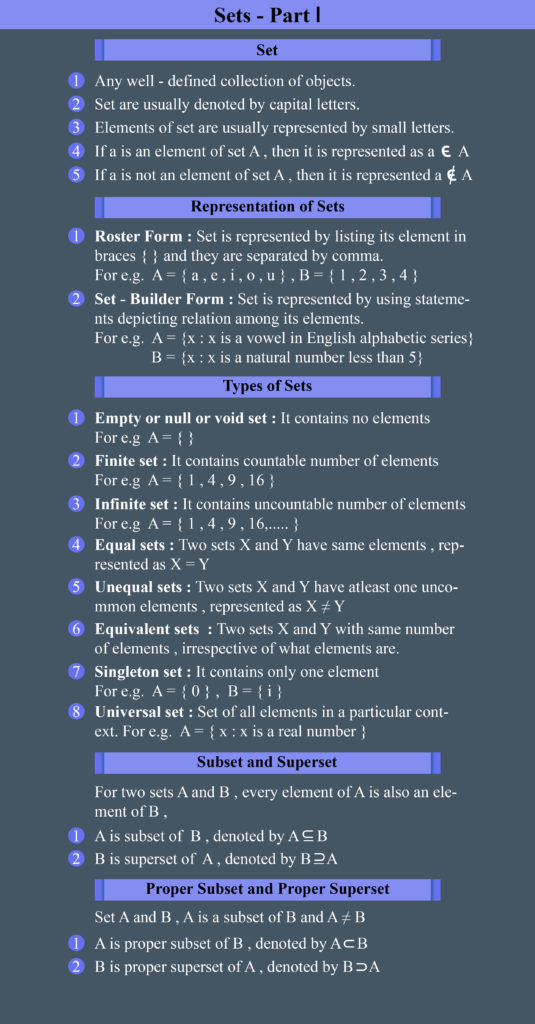 Types Of Sets Null Finite Singleton Sets Concepts Videos And Examples