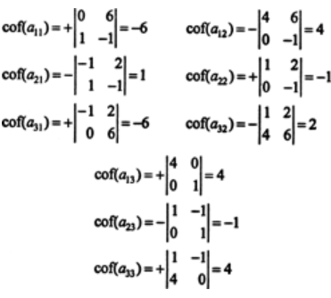 Adjoint and Inverse of a Matrix: Definition, Relation