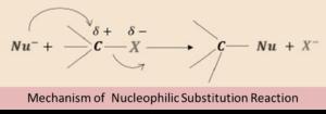 Chemical Reaction of Haloalkanes and Haloarenes