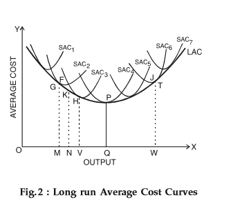 Long run average cost cash back кошелек