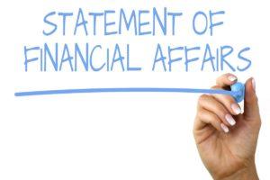 Accrued income, Advance income and Prepaid expenses